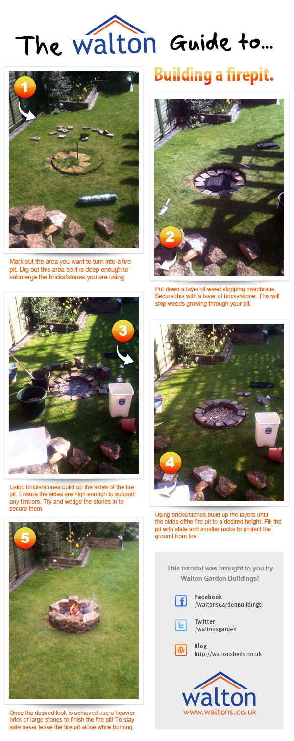 Build Your Own Fire Pit Picture Tutorial